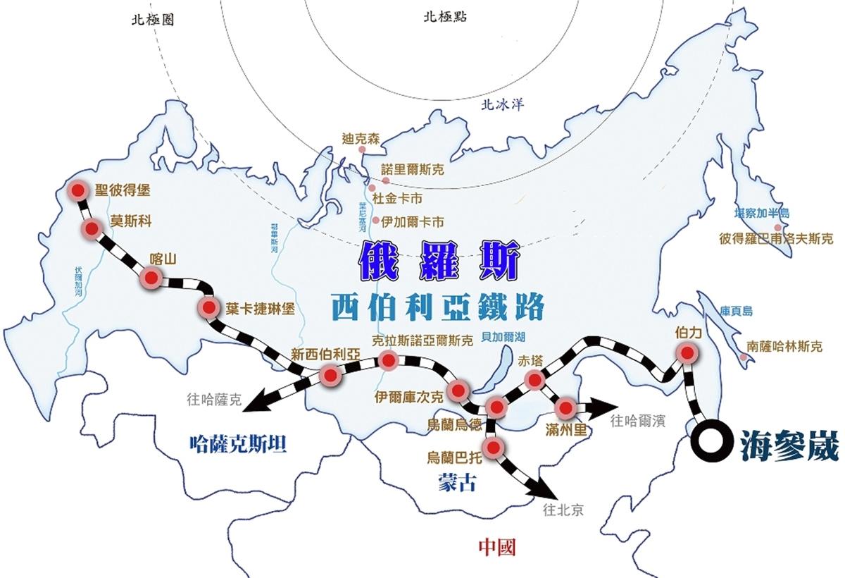 史诗般的旅程,西伯利亚大铁路